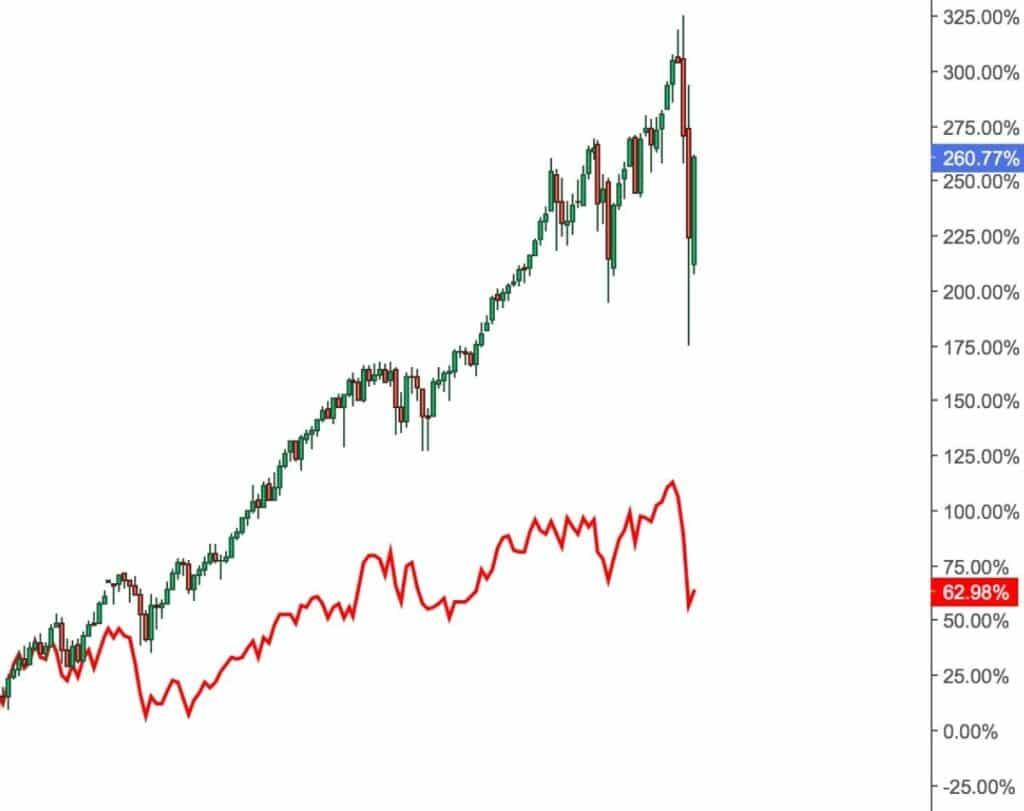 Le marché boursier français est-il vraiment performan 1