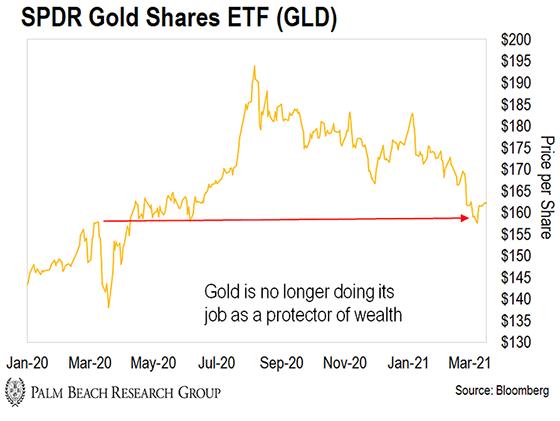 pourquoi je laisse tomber l'or au profit du bitcoin 1